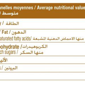 Tableau nutritif noisette pops